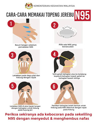 Cara Pemakaian Mask Muka Yang Betul