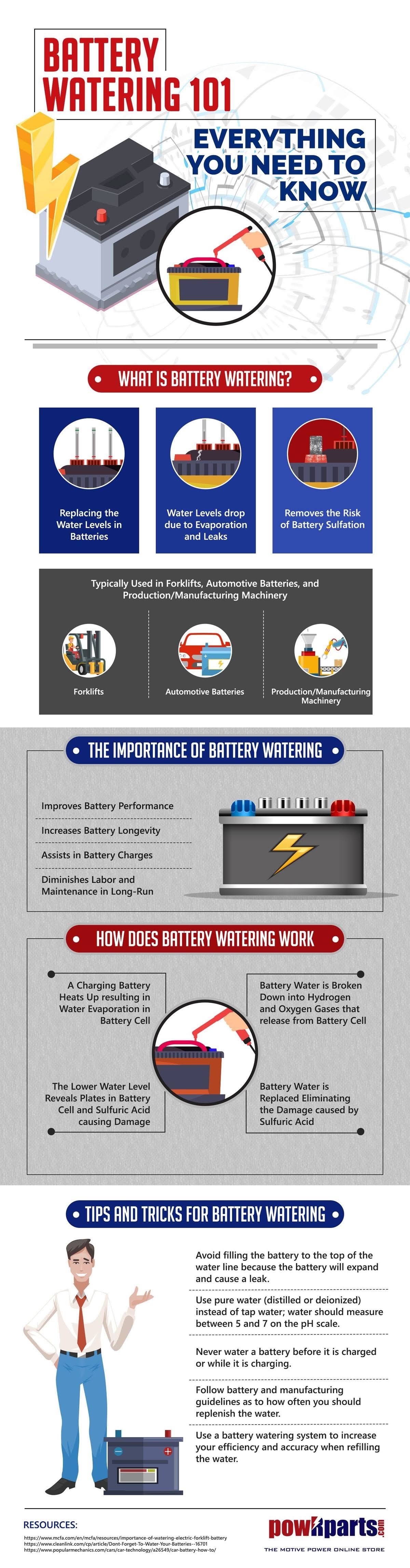 Battery Watering 101: Everything You Need to Know #infographic