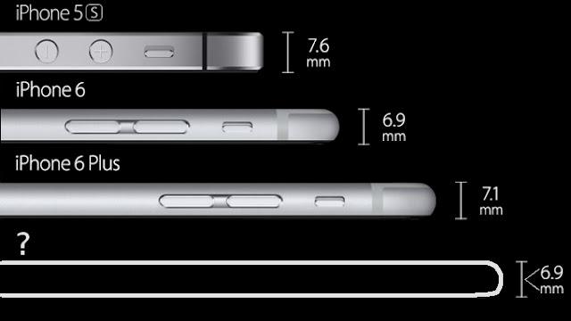 Thinner Phones or Bigger Battery?