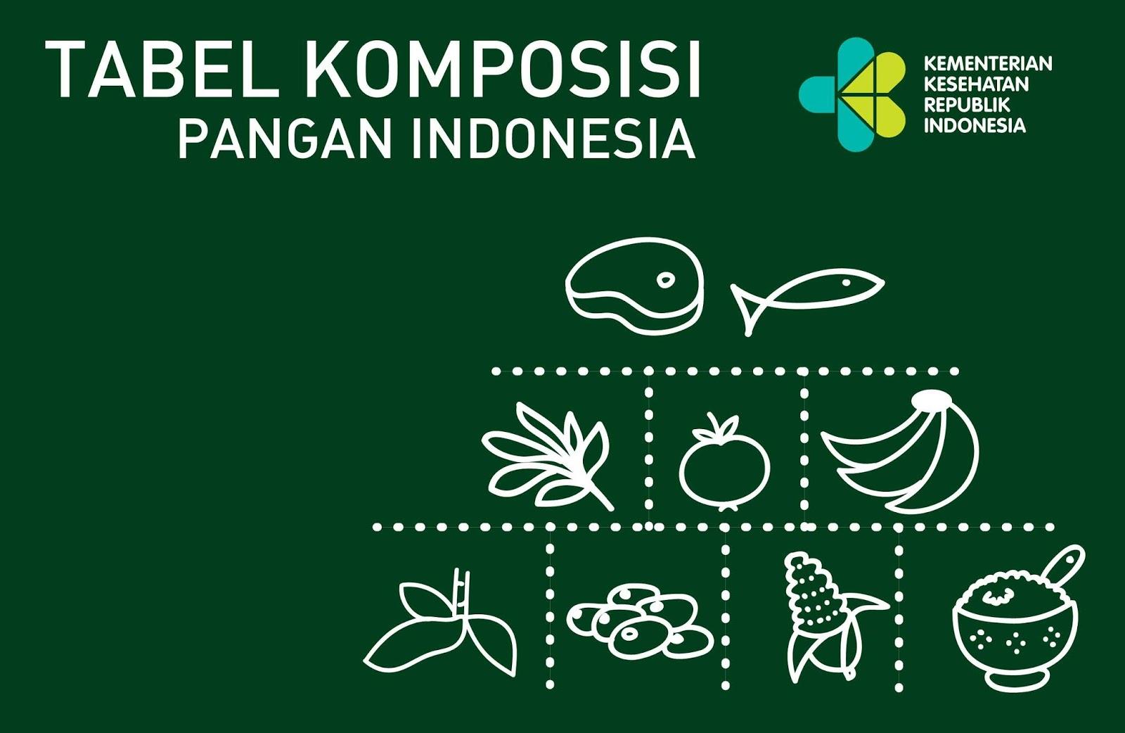 Tabel Komposisi Pangan Indonesia (TKPI) Terbaru - GiziKlinikKu