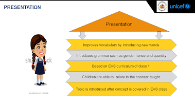 English NaliKali Videos on Concept Presentation Steps