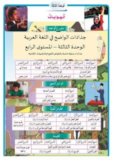 جذاذات الواضح في اللغة العربية المستوى الرابع الوحدة الثالثة