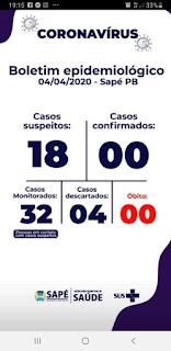 Governo da Paraíba Secretaria de Estado da Saúde