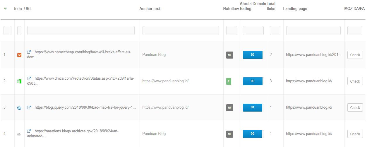 5 Website Backlink Checker Terbaik dan Gratis - Panduan Blog