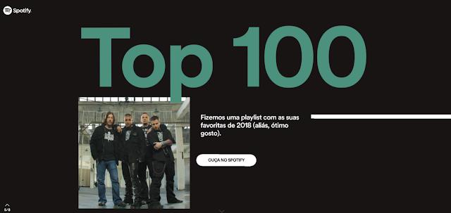 Spotify em 2018