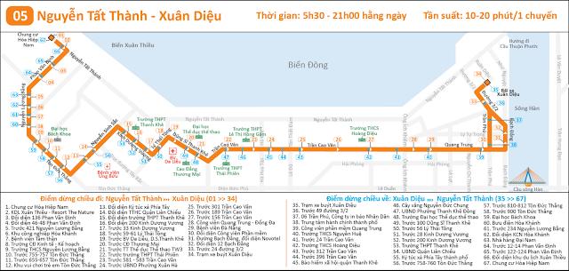 Lộ trình tuyến xe buýt số 5: Nguyễn Tất Thành - Xuân Diệu