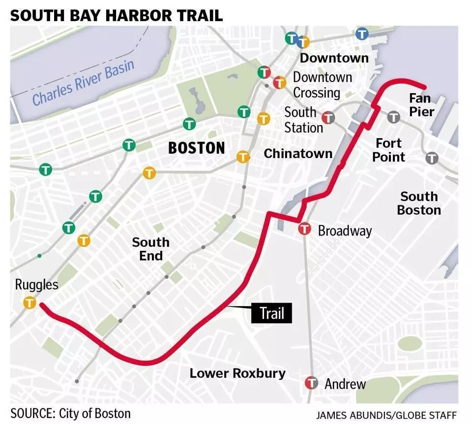 The Harbor Current: The South Bay Harbor Trail Will Connect