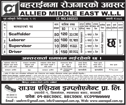Jobs For Nepali In Bahrain, Salary -Rs.98,668/