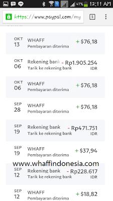 http://www.whaffindonesia.com/2015/09/cara-mencairkan-rewards.html