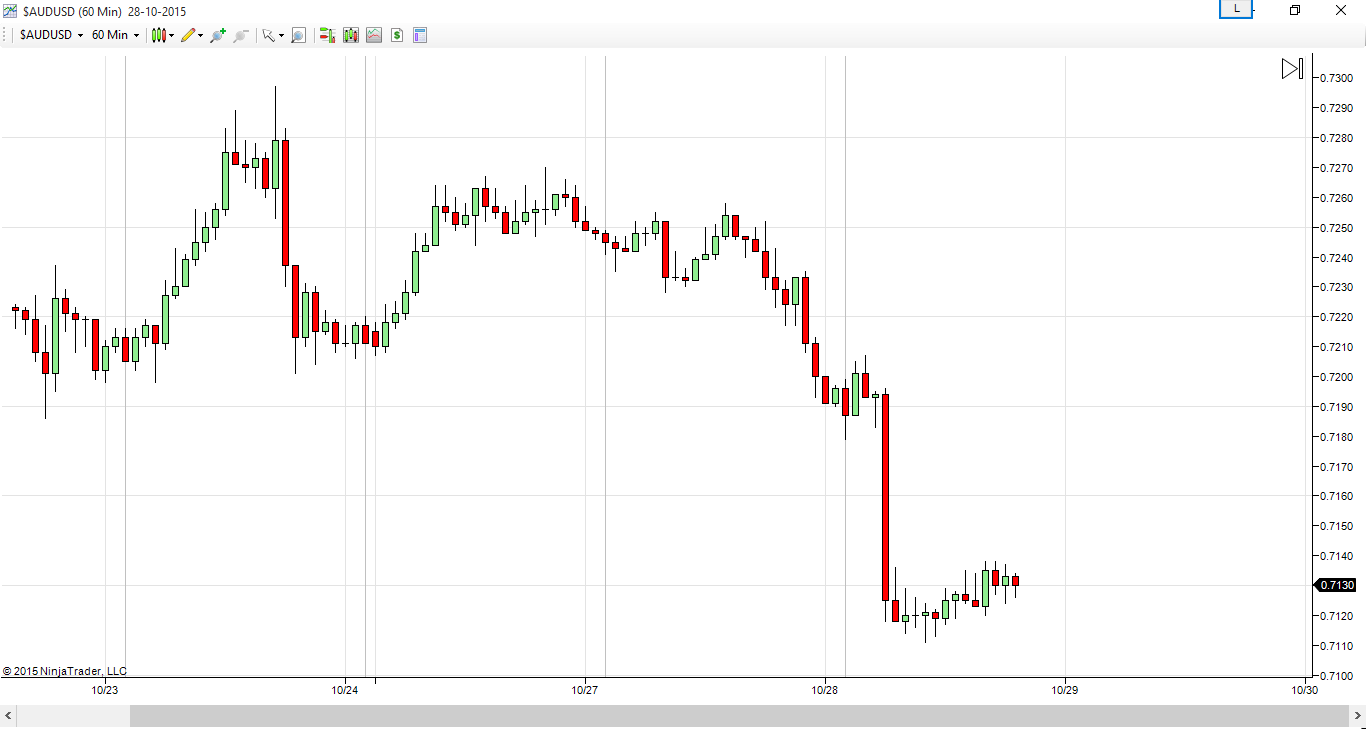 Commodities trader job singapore