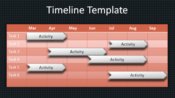 6 Quick ways to create PowerPoint Timeline with Office Timeline