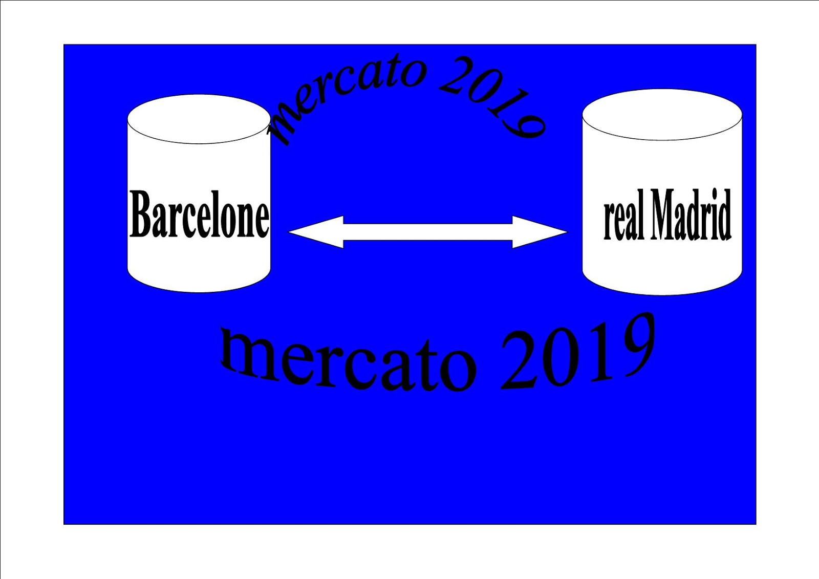 La LIGA Barcelone a battu real Madrid   mercato 2019