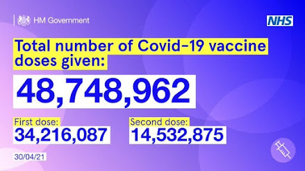 300421 total vaccinations UK to date