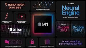 Peut-on joué sur Apple mac Puce M1 et les Apps ou logiciels indispensable?