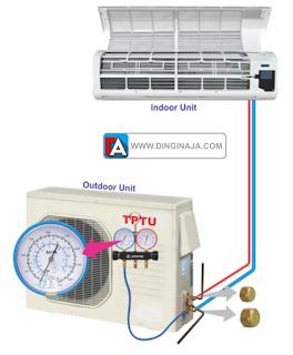 prosedur pump down AC