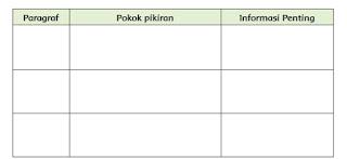tabel informasi penting pada setiap paragraf