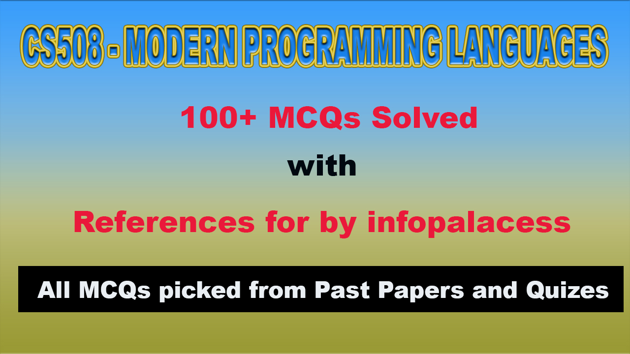 CS508 100+ Solved MCQs with References CS508 Quiz 1 Spring 2019