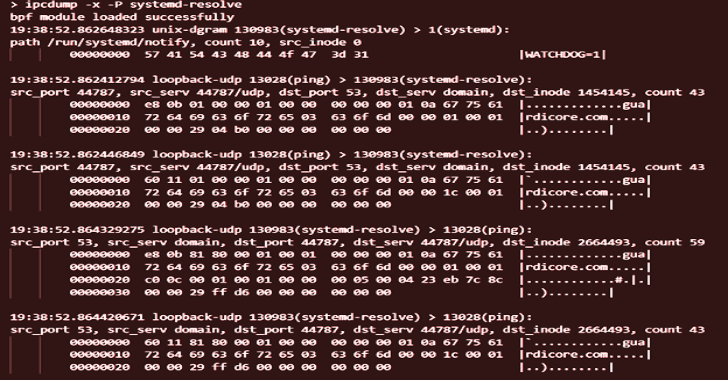 IPCDump : Tool For Tracing Interprocess Communication (IPC) On Linux