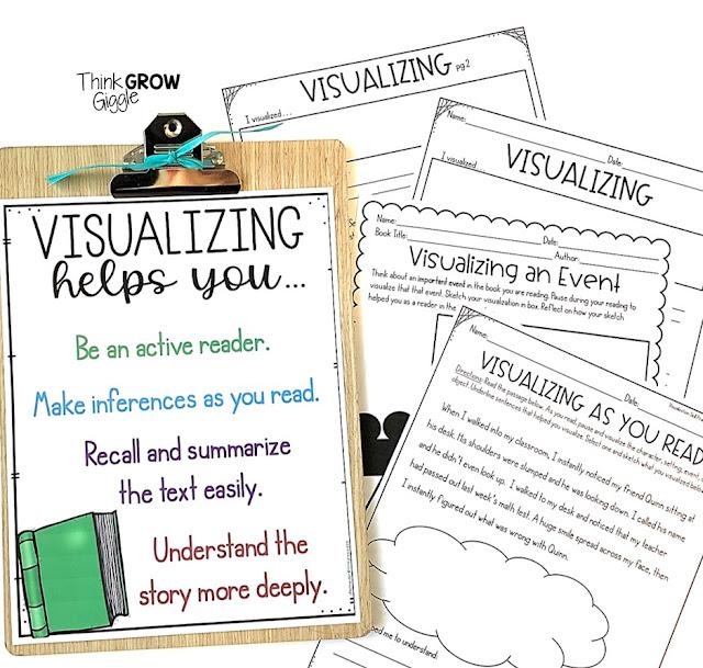 reading visualizing lesson