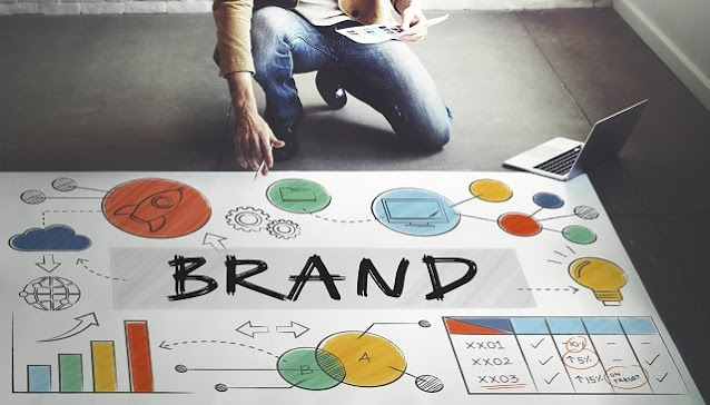 elements of brand identity business branding
