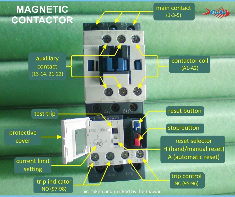 Checking Condition Of Magnetic Contactor