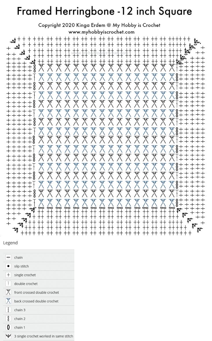 """Crochet Chart: Framed Herringbone 12"""" Square"""