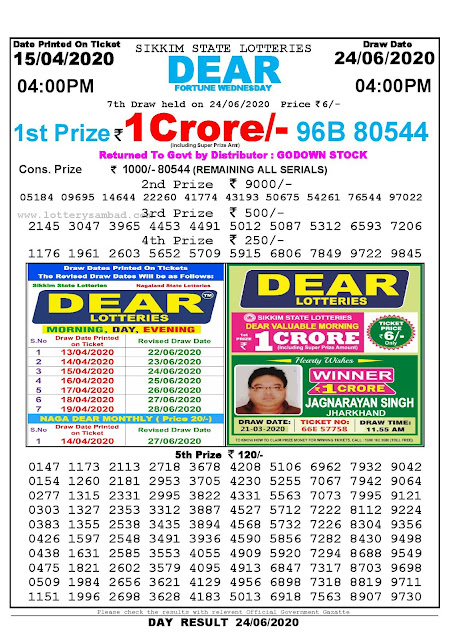 Sikkim State Lottery Sambad  15-04-2020 Today Result 4 PM