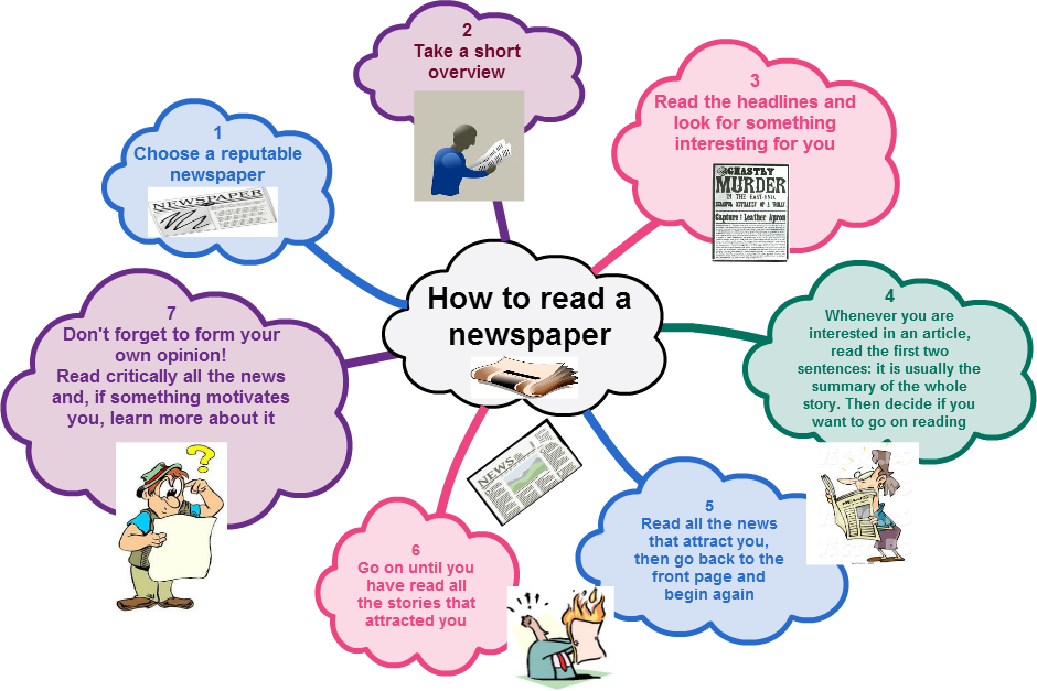 The Travelling Teachers Newspaper Articles Some New And Old Ways Of Reading And Writing