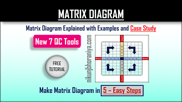 Matrix Diagram | Explained with Example and Case Study