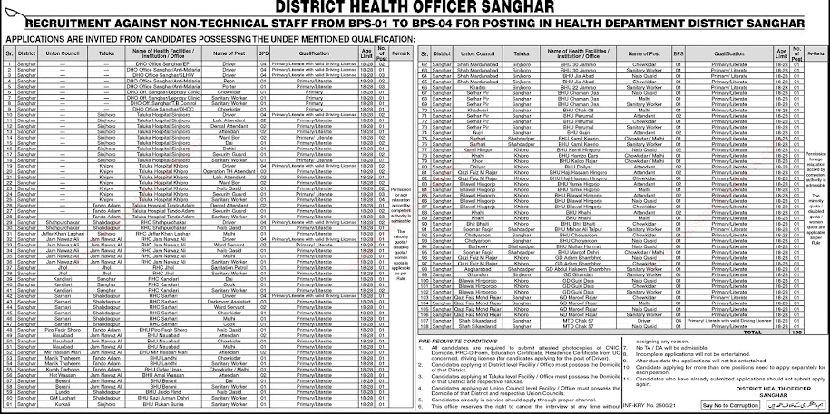 latest Jobs in District Health Deportment  - District Heath Officer 2021
