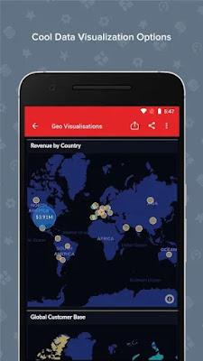 Screenshot Zoho Analytics - Apcoid