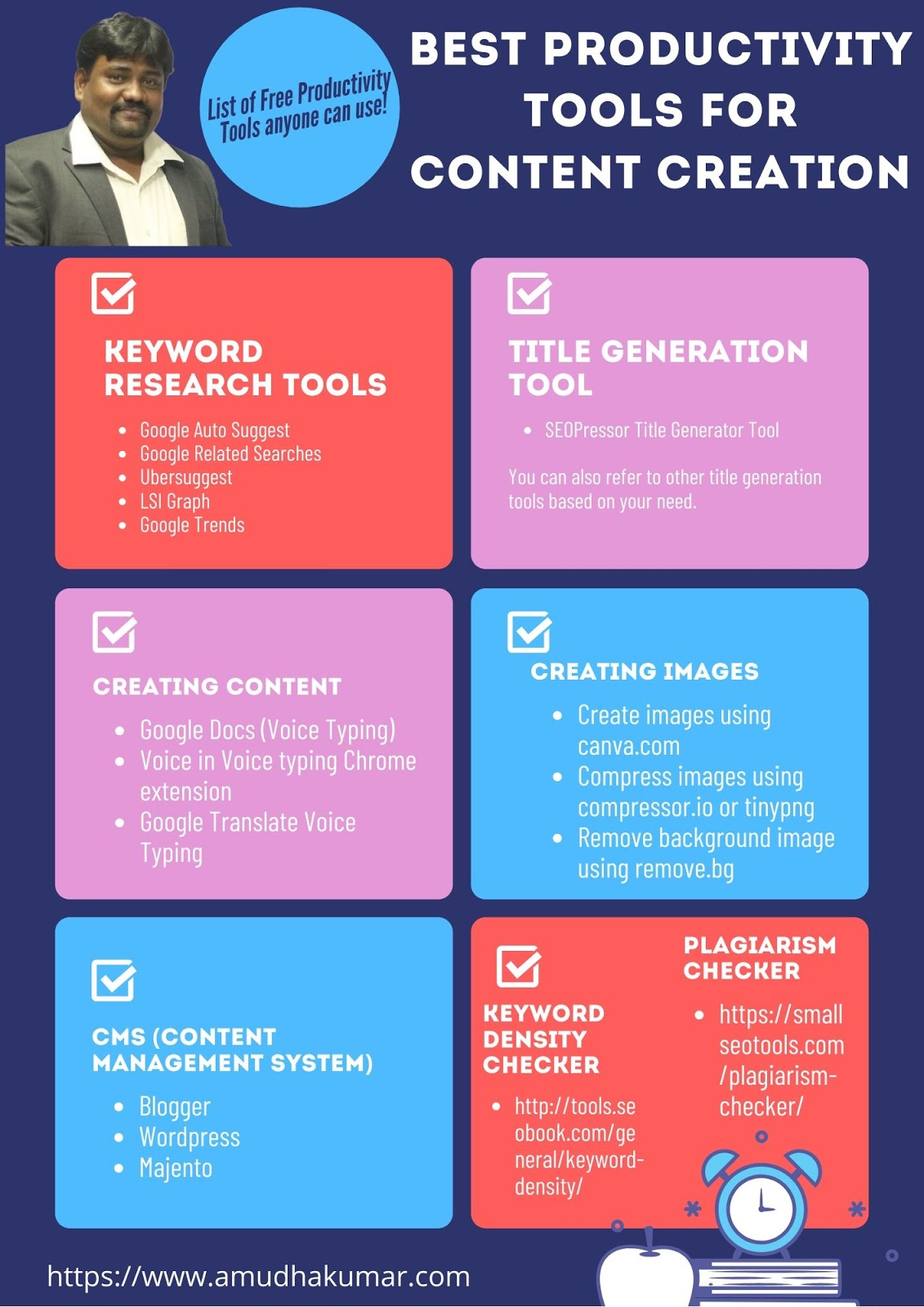 Best Productivity tools for Content Creation info graph