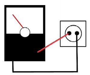 cara+menggunakan+multitester+analog