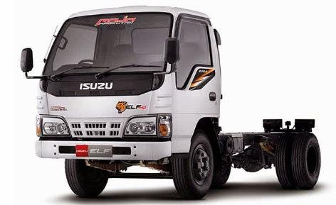 PT. Isuzu Astra Motor Indonesia