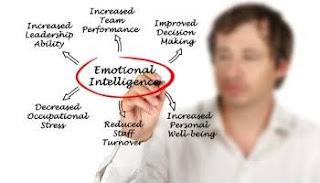 Perkembangan Emosi Masa Remaja