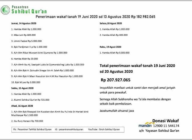 Total penerimaan wakaf tanah *Pesantren Sohibul Qur'an 19 Juni 2020 sd 20 Agustus 2020