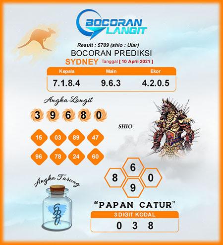 Bocoran Togel Sidney Sabtu 10-04-2021