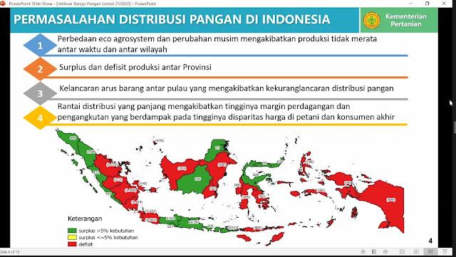 """""""Bango Pangan Lestari"""" Lindungi Kesejahteraan Petani  di Tengah Pandemi"""
