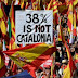 Key events since Catalonia independence vote