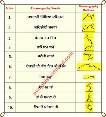 02-august-2020-punjabi-shorthand-phraseography