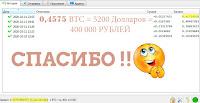 получение полями рублей в МММ-2011