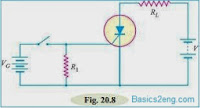 Applications of Silicon Controlled Rectifier (SCR)