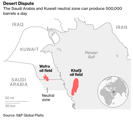 #Kuwait, #Saudi to Resume Production From Khafji by Month-End - Bloomberg