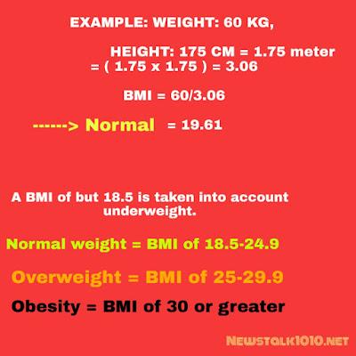 BMI Healthy Range