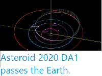 http://sciencythoughts.blogspot.com/2020/02/asteroid-2020-da1-passes-earth.html