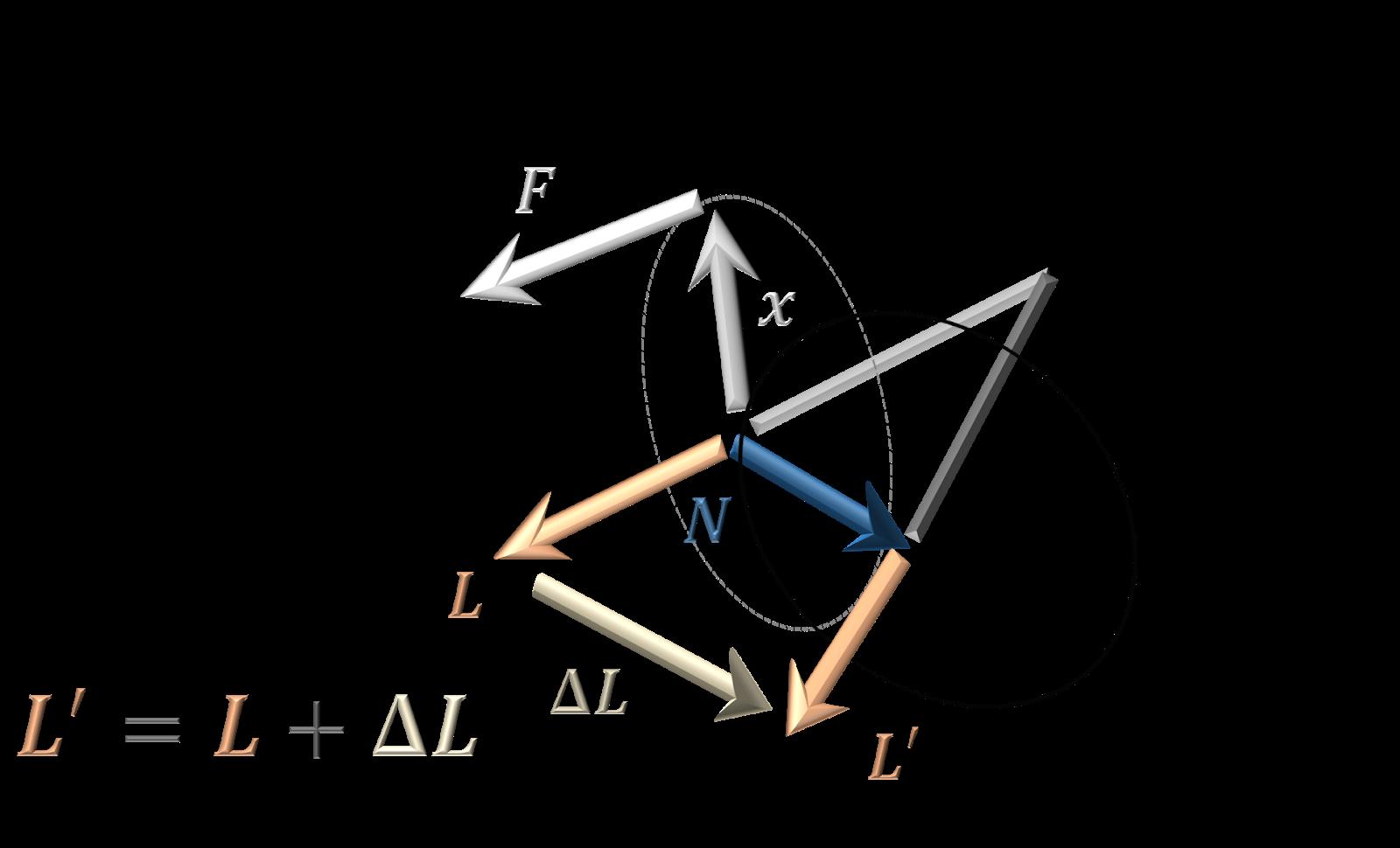 運動量 角