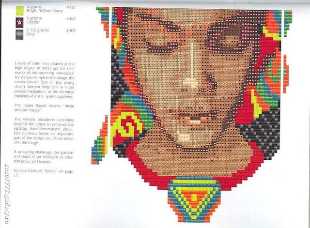 DIY Decoração Em Ponto Cruz - Lindas Mulheres Africanas Com Gráficos 8