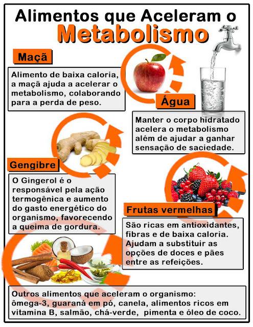 Alimentos que aceleram metabolismo