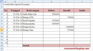 Cara 2 membuat laporan keuangan