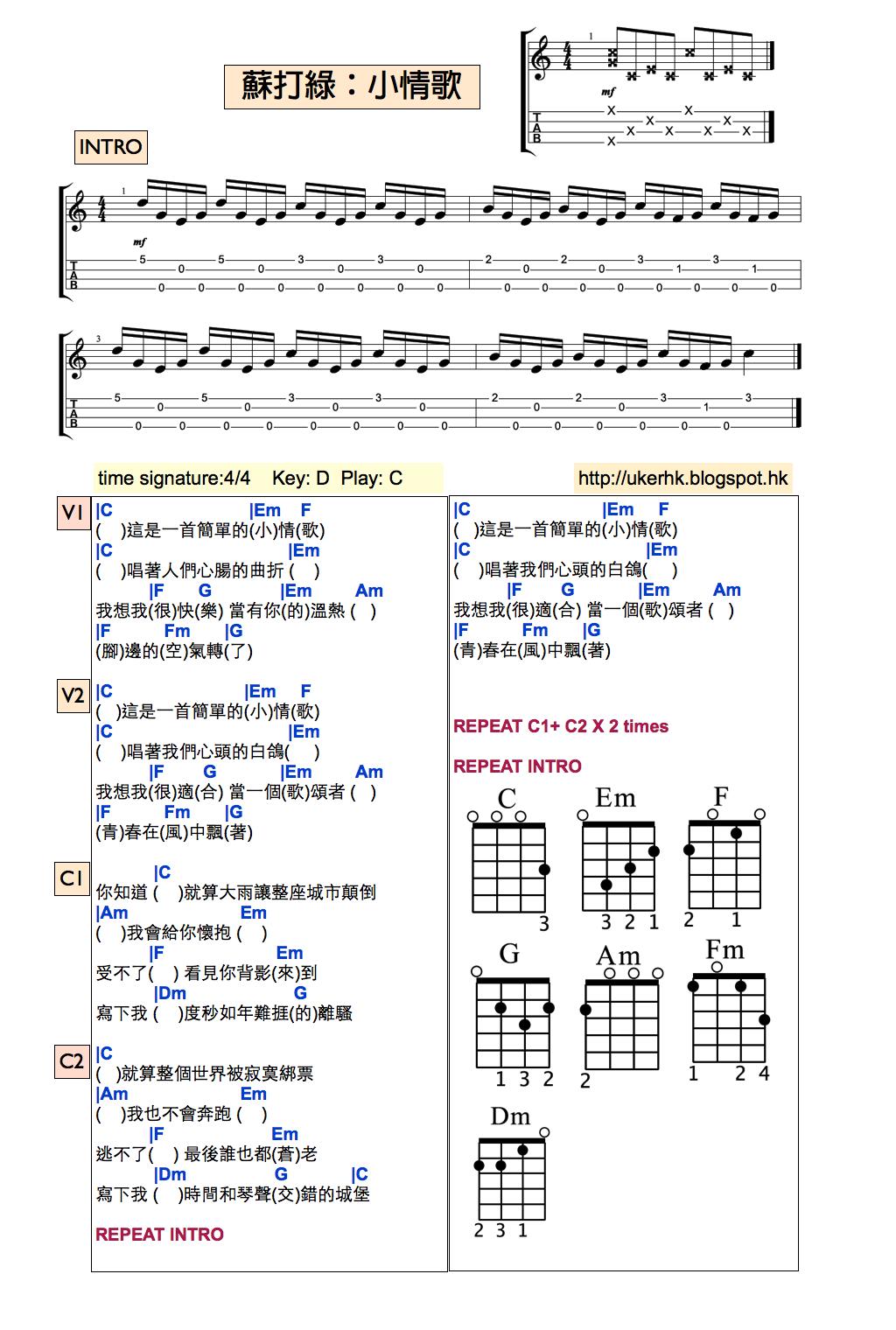 ukulelemania: 一月 2015